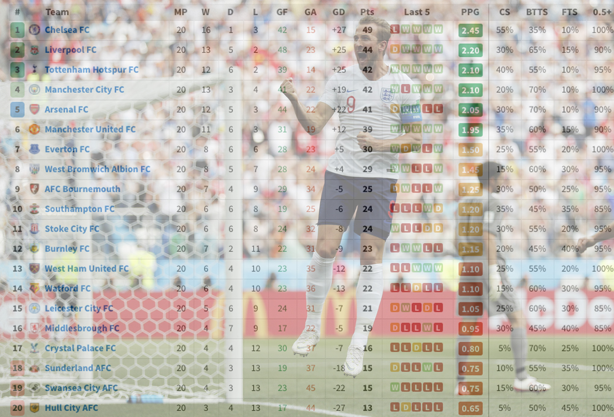 SFU startup uses data to analyze and predict World Cup